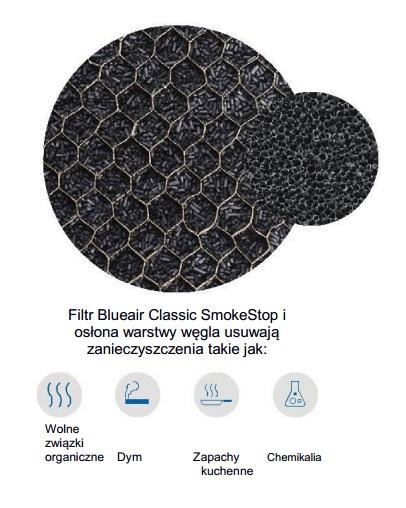 filtr SmokeStop Blueair