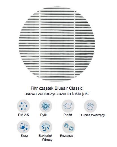 filtr HEPA Blueair