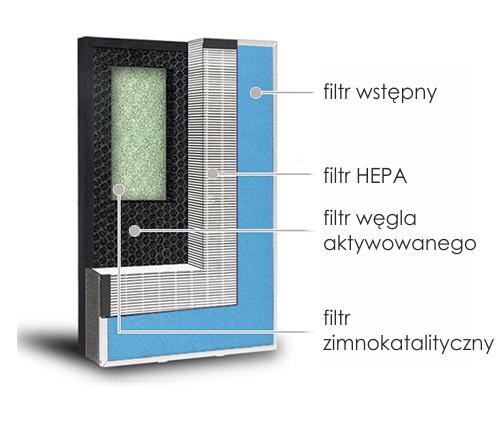 Filtr Warmtec AP077W