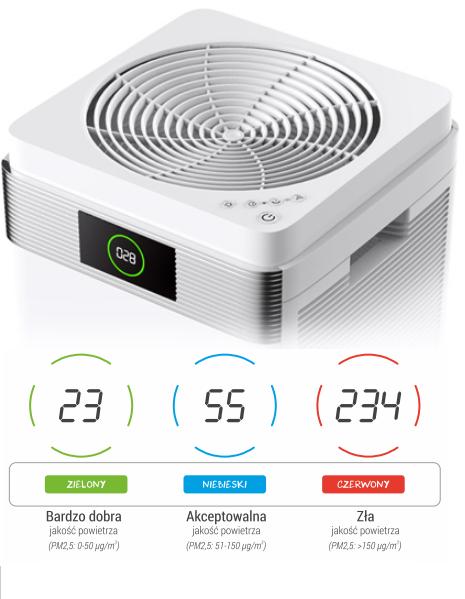 Oczyszczacz powietrza Warmtec AP1000W+
