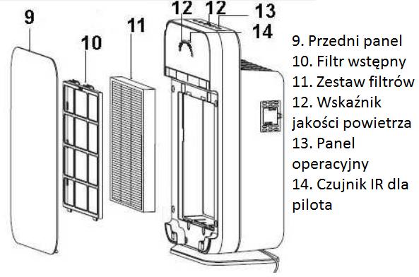 Budowa oczyszczaczy powietrza ALFDA ALR300 Comfort