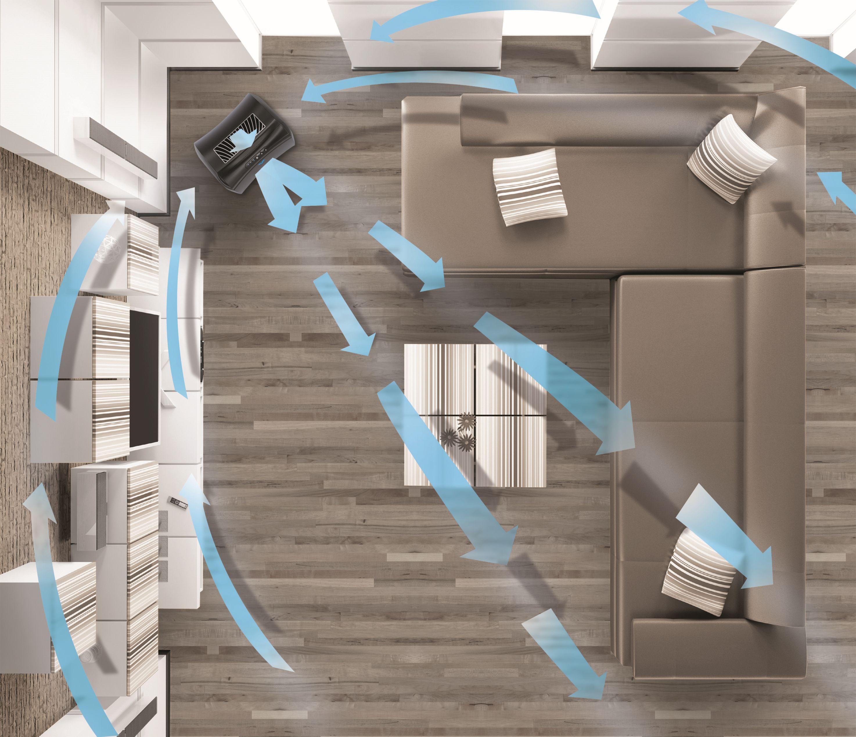 Zasada pracy oczyszczacza powietrza Vornado AC300